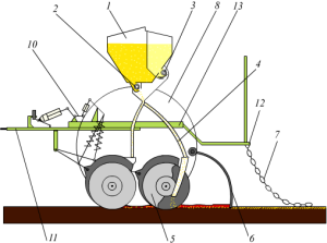 Сеялка СЗ-3,6, устройство
