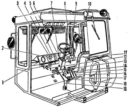 Органы управления трактором Т-150К